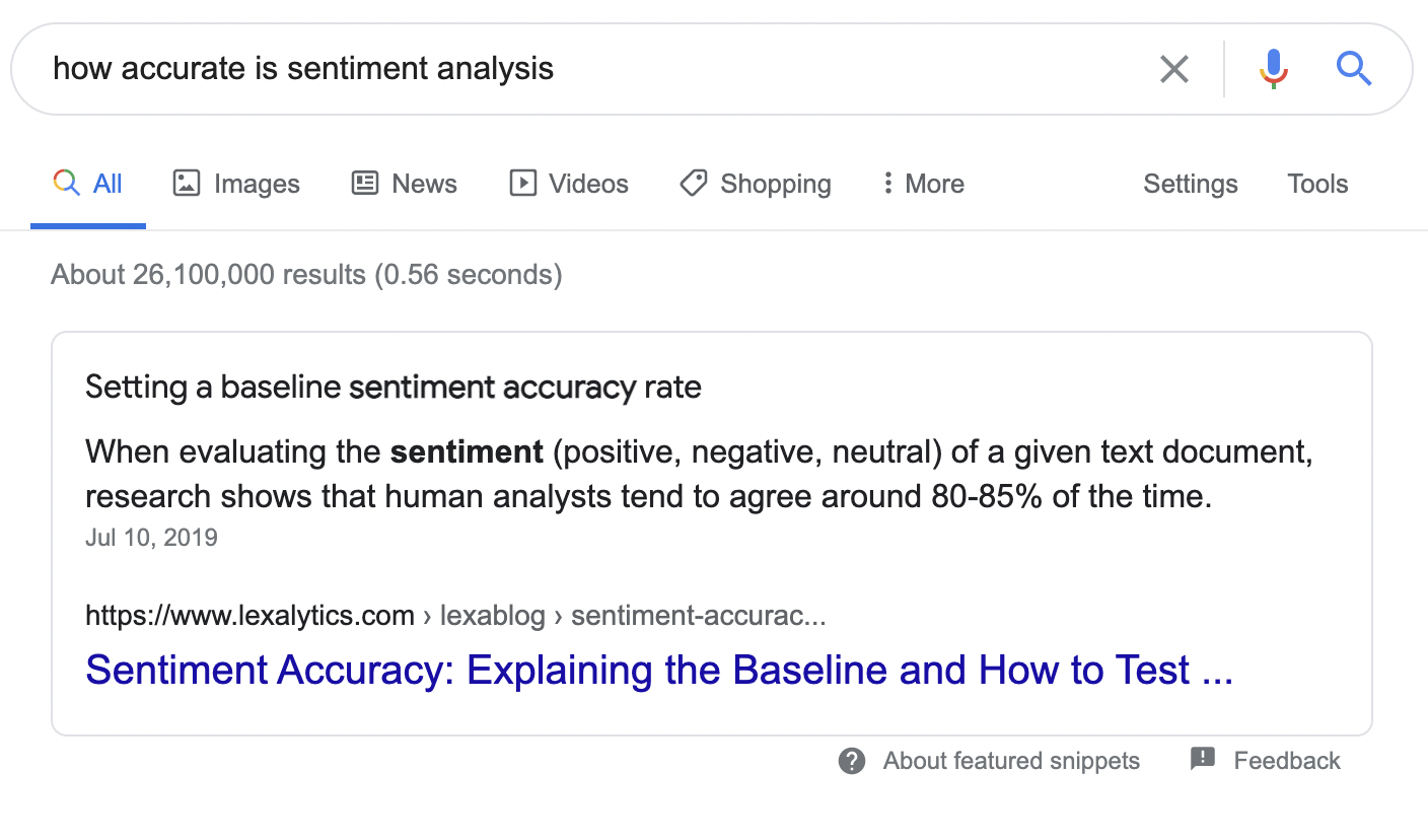 How Accurate Is Sentiment Analysis