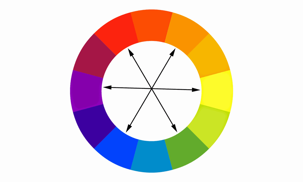 Complementary Colours Wheel