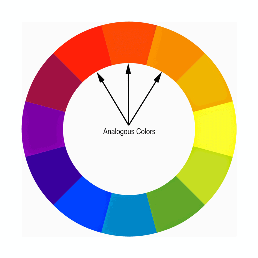 Analogous Colours Colour Theory
