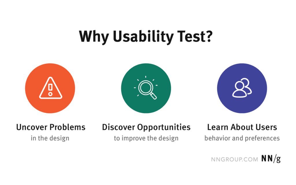 Why Usability Test Websites Apps 2021