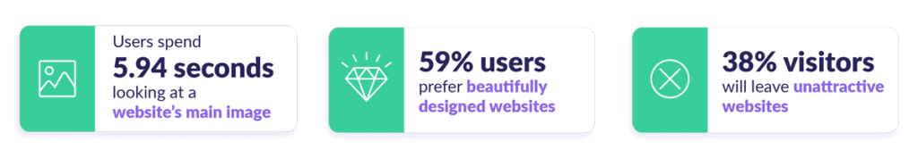 How Does Visual Hierarchy Work Web Design