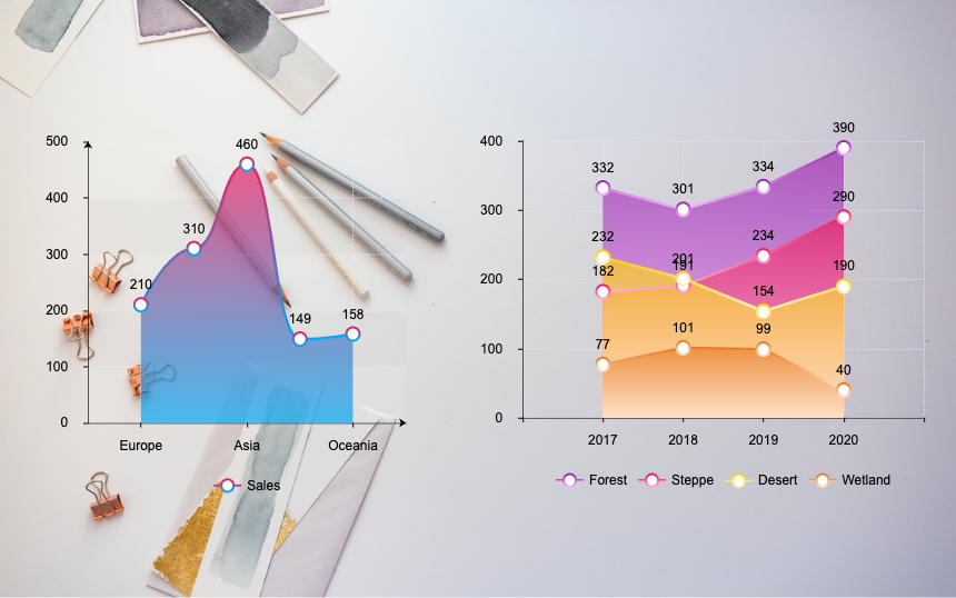 Create charts online for free with the help of Drawtify's built-in chart tools.