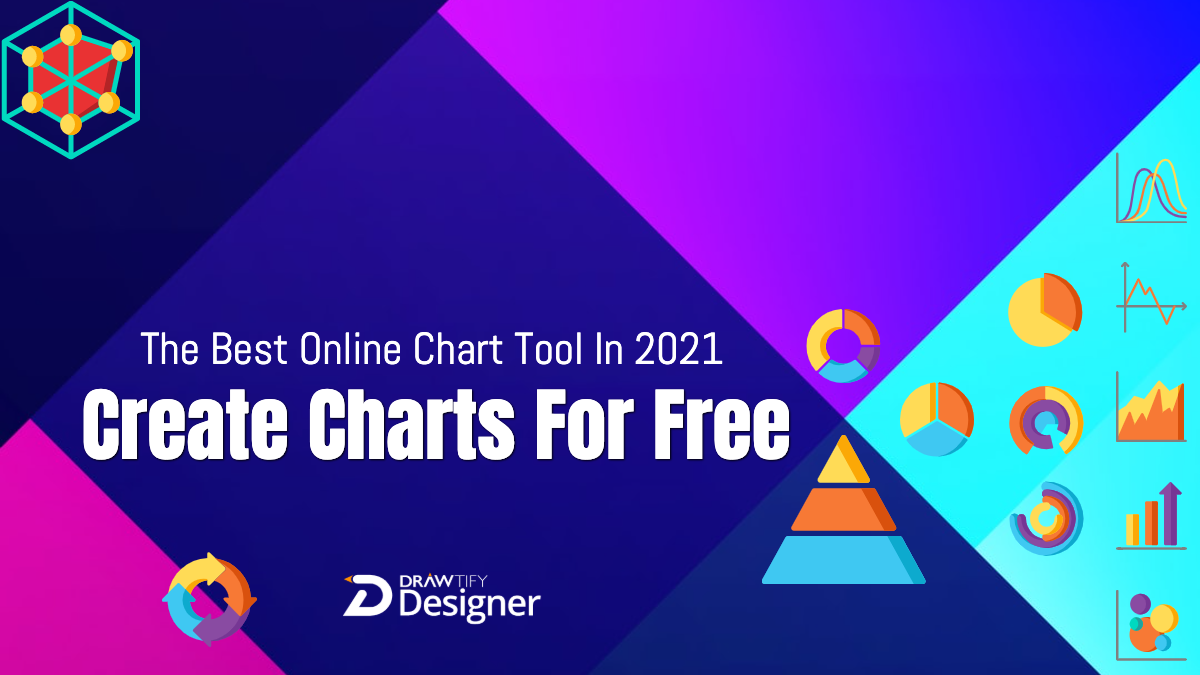 Create Charts For Free | The Best Online Chart Tool In 2021