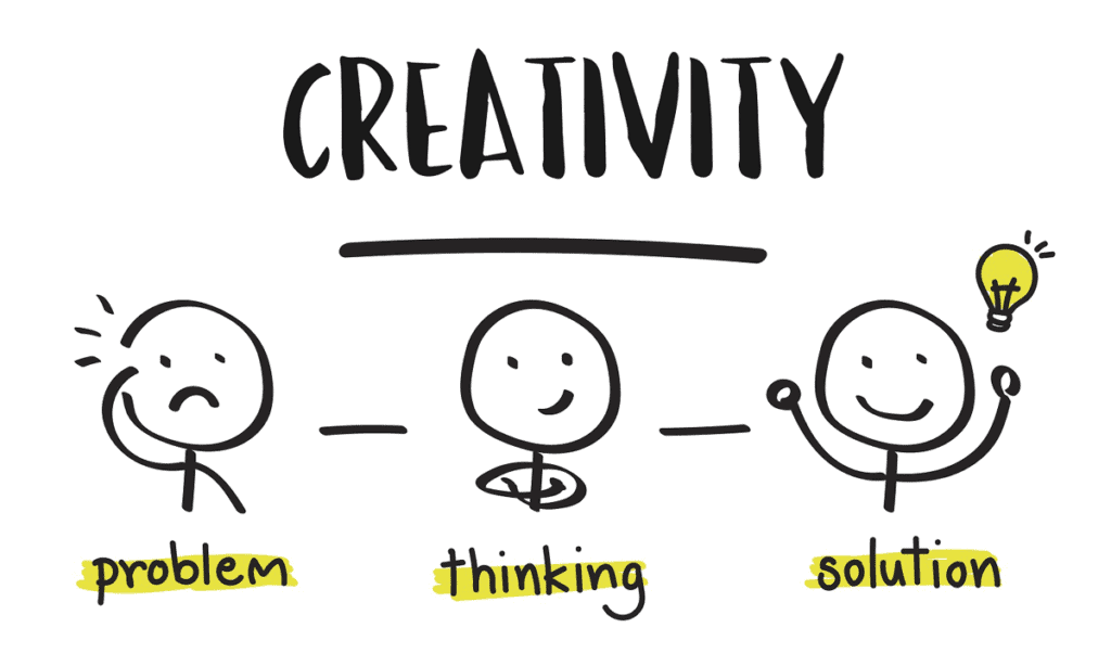 Creative Ideas And Thinking Process